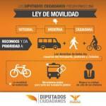 ley movilidad1